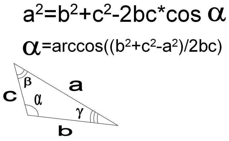 Теорема косинусов для кухни