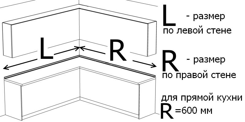 Расчет кухни - обозначения для заполнения формы